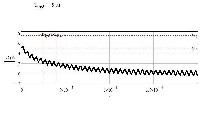 Simple network transitory 3.jpg