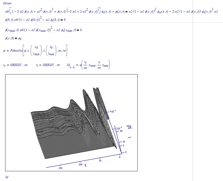 LM_20190225_NonLinearPDEsolve.png