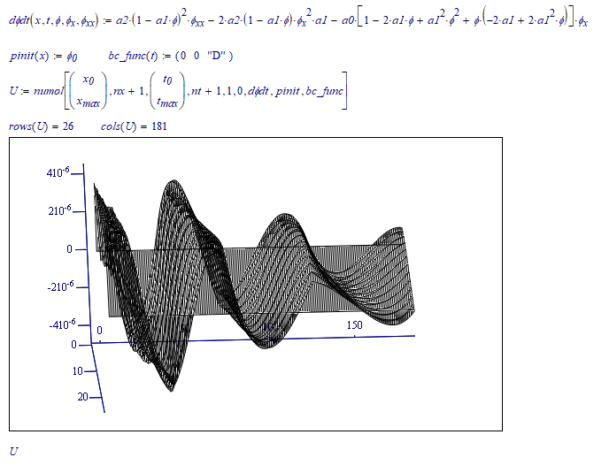 LM_20190302_NonLinearPDEsolve.png