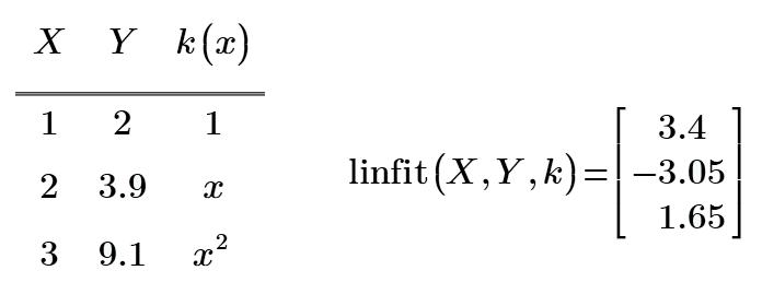 linfit.png