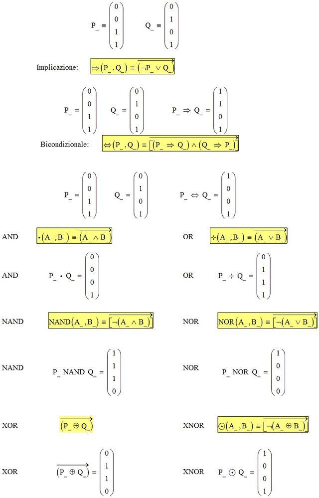 Logic and Boole Algebra.jpg