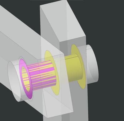 Pin model interfaces