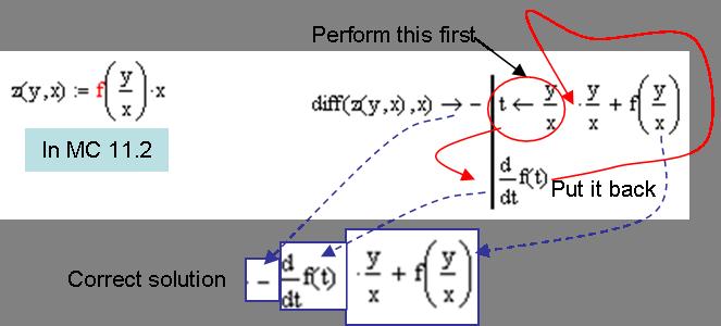 Derivative_fail3.png