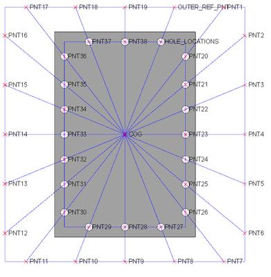 Rectangular hole pattern using reference rectqangle