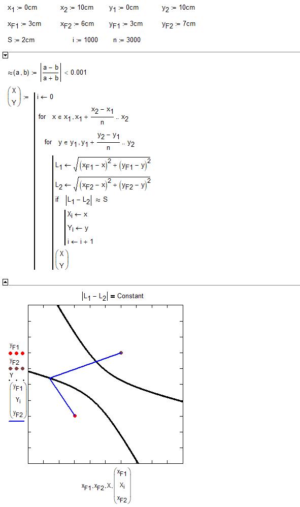 hyperbola.png