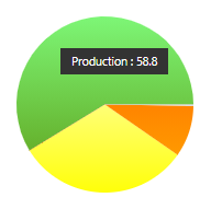 pie-graph-tool-tip.png