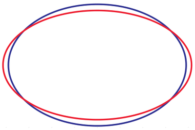 Red - a gold ellipse, Blue S=1 versta