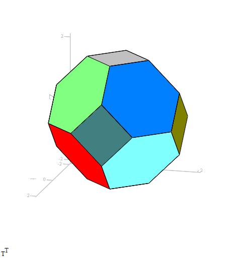 Truncated Octahedron--.png
