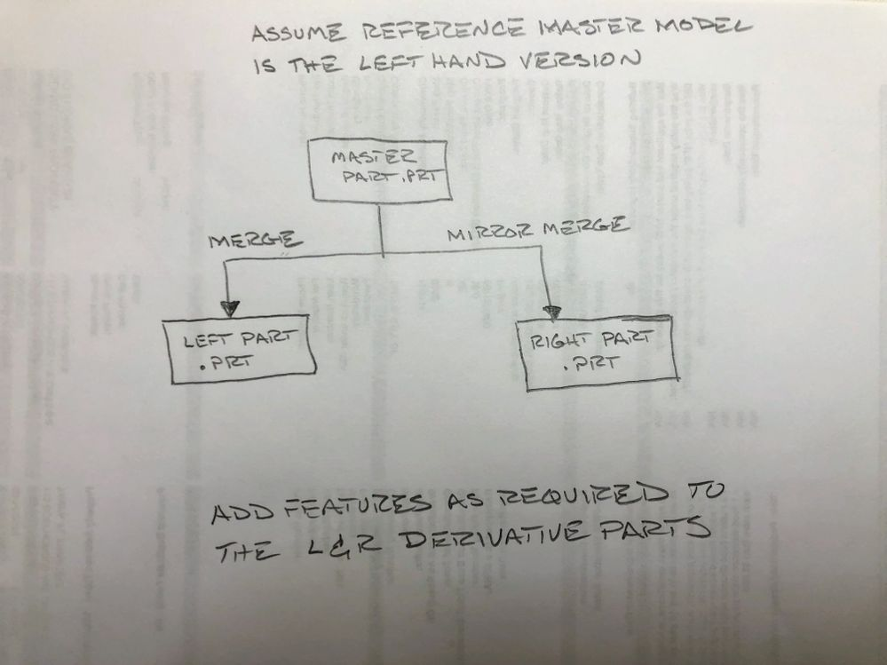 Intent map for mirrored parts with unique features