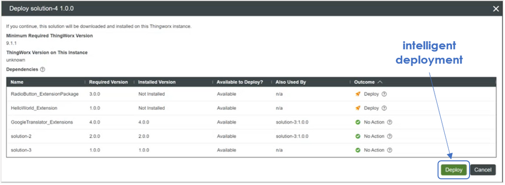 Intelligent  One-Click Deploy with Solution Central
