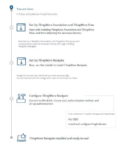 Installing ThingWorx Navigate 9.2 - Adobe Reader.png