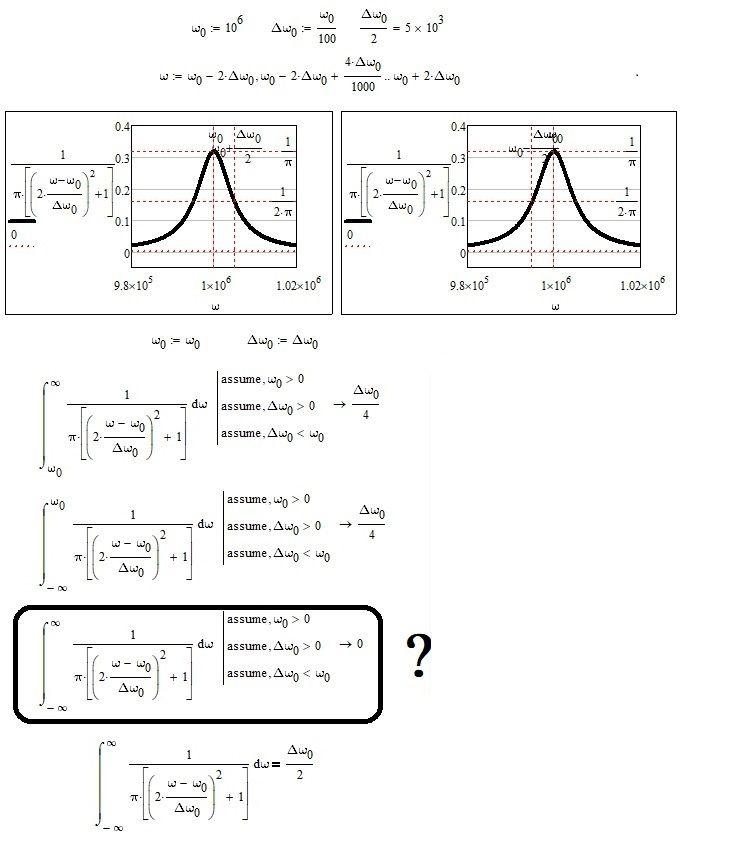 Lorentzian.jpg