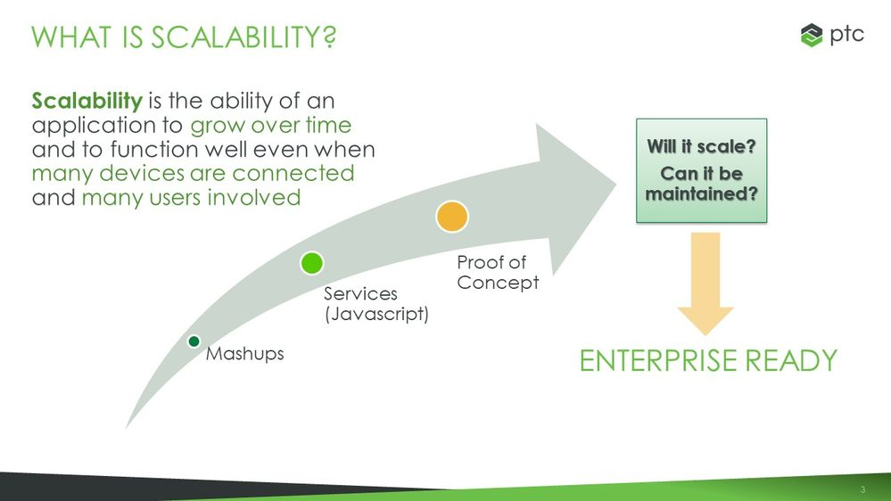 image1-whatisscalability.JPG