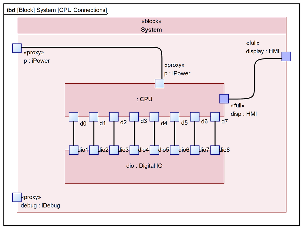 [Block] System [CPU Connections with fullPorts].png