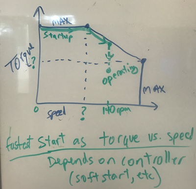torque_Servo4.PNG