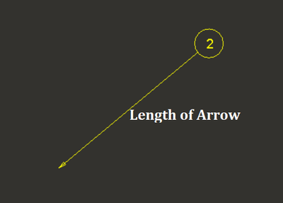 Length of Arrow.png