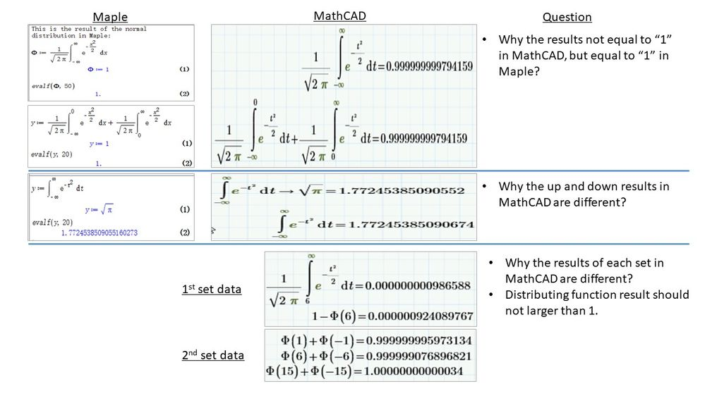 Question about calculation accuracy in MathCAD.jpg