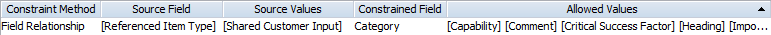 Constrain_Category_FieldRelationship.png