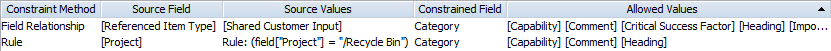 Constrain_Category_RuleRelationship_Project.png