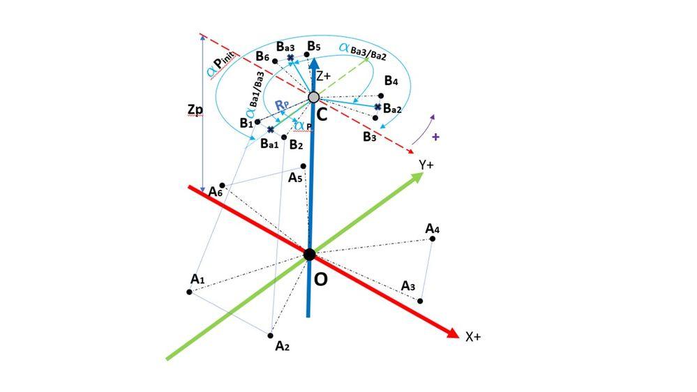 Hexapod.jpg