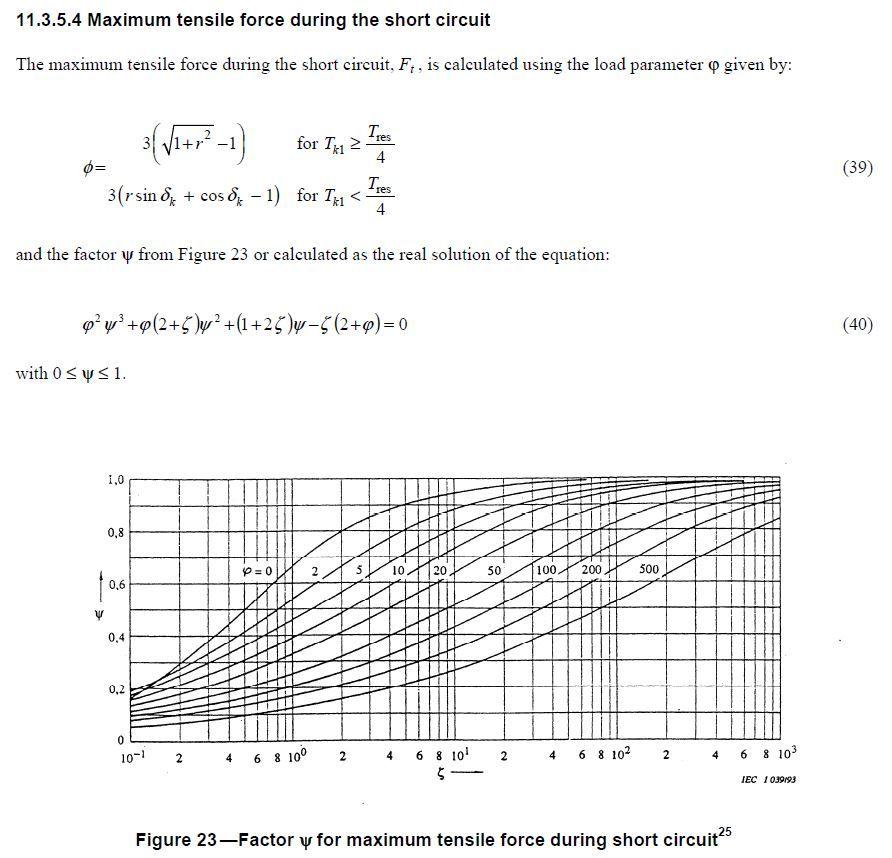 source IEEE605