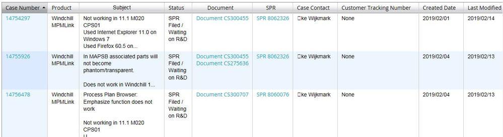 PTC eSupport Case tracker.JPG