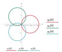 3circles.png