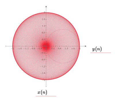 100circles.png