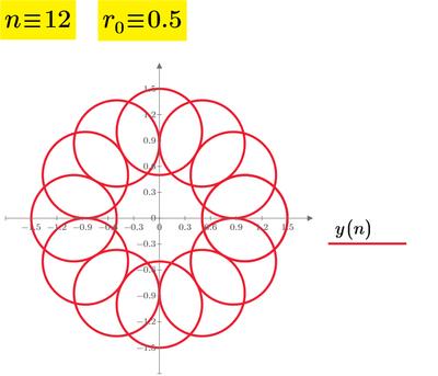12circles.png