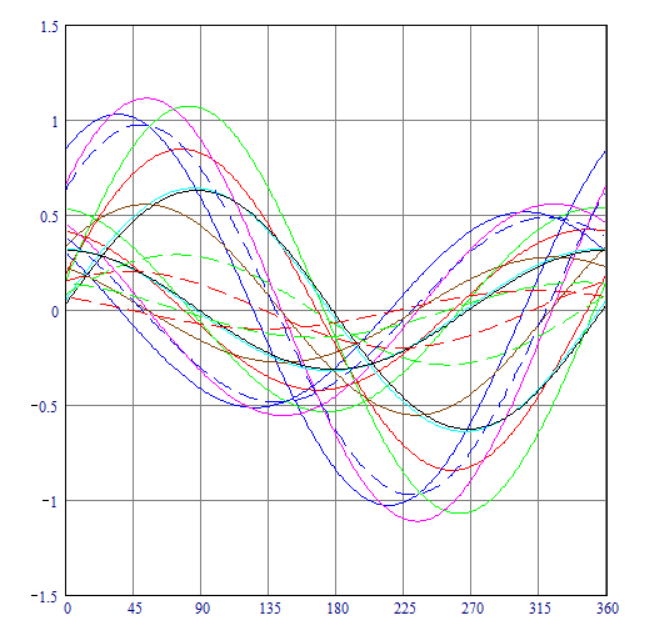 LM_20190321_20curves.png