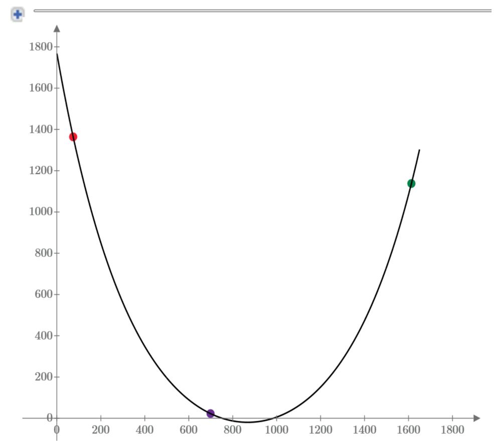 Рис. 27.1. Первый рисунок физико-математической загадки
