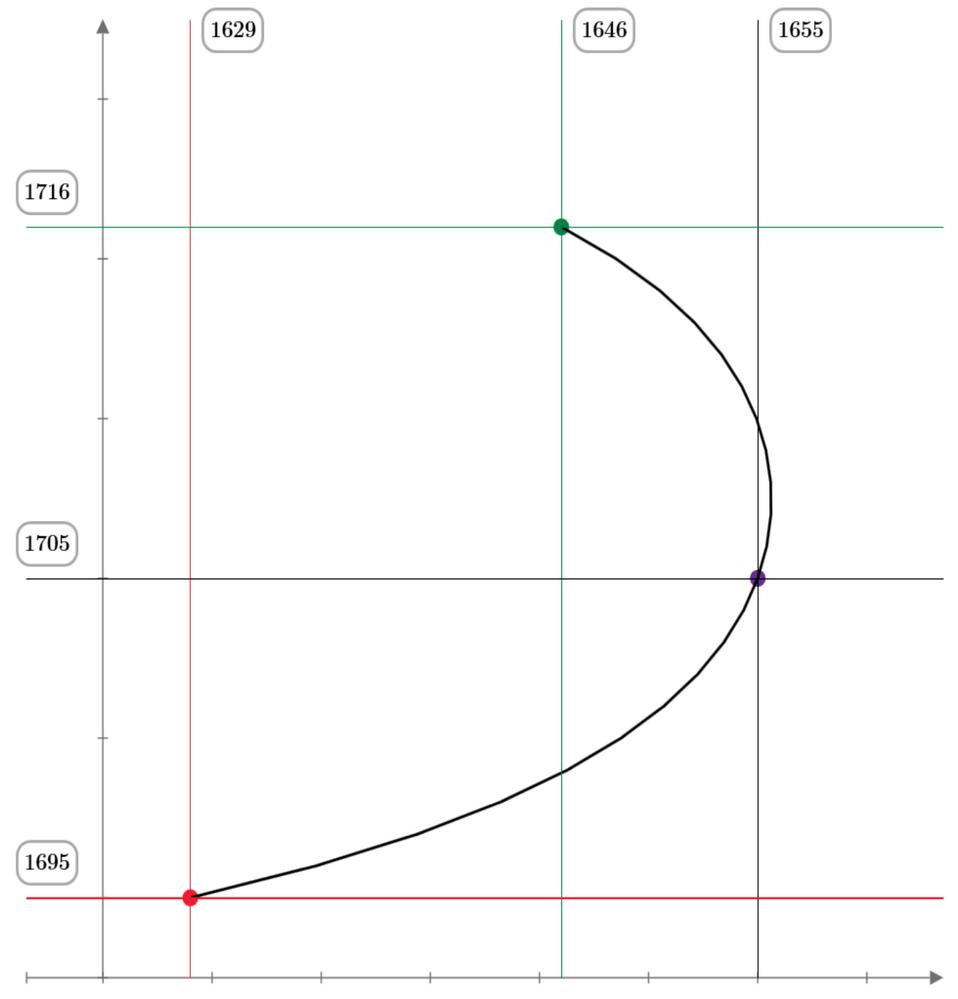Рис. 27.3. Третий рисунок-подсказка физико-математической загадки