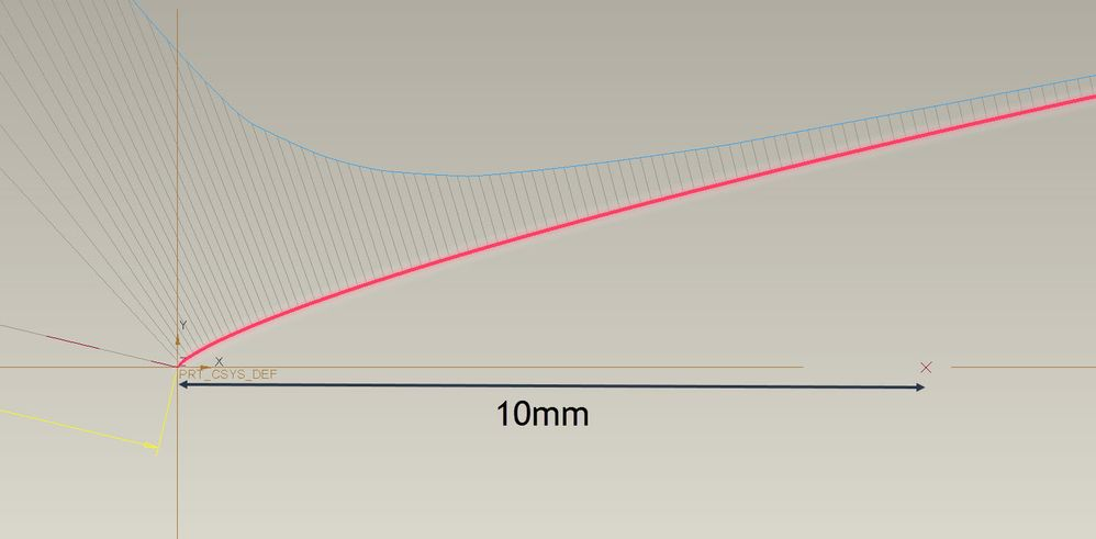 Curvature plot of curve