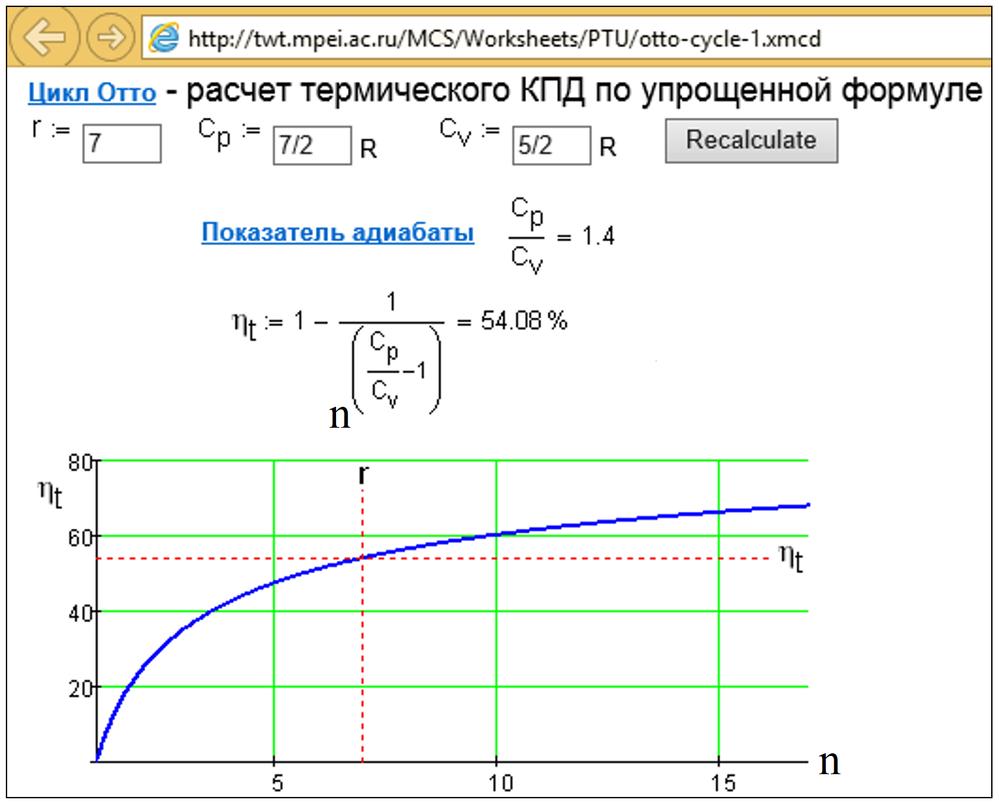 Рис. 29.2. Термический КПД цикла Отто
