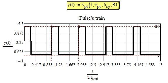 Square pulse train1.jpg