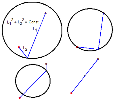 L12L22-ellipse.png