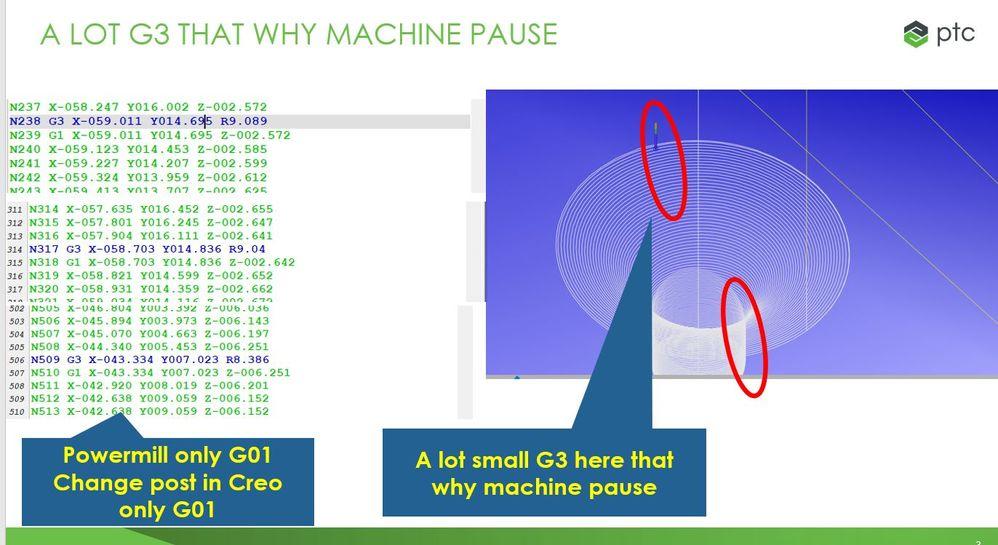 Problem nc code mall G3.JPG