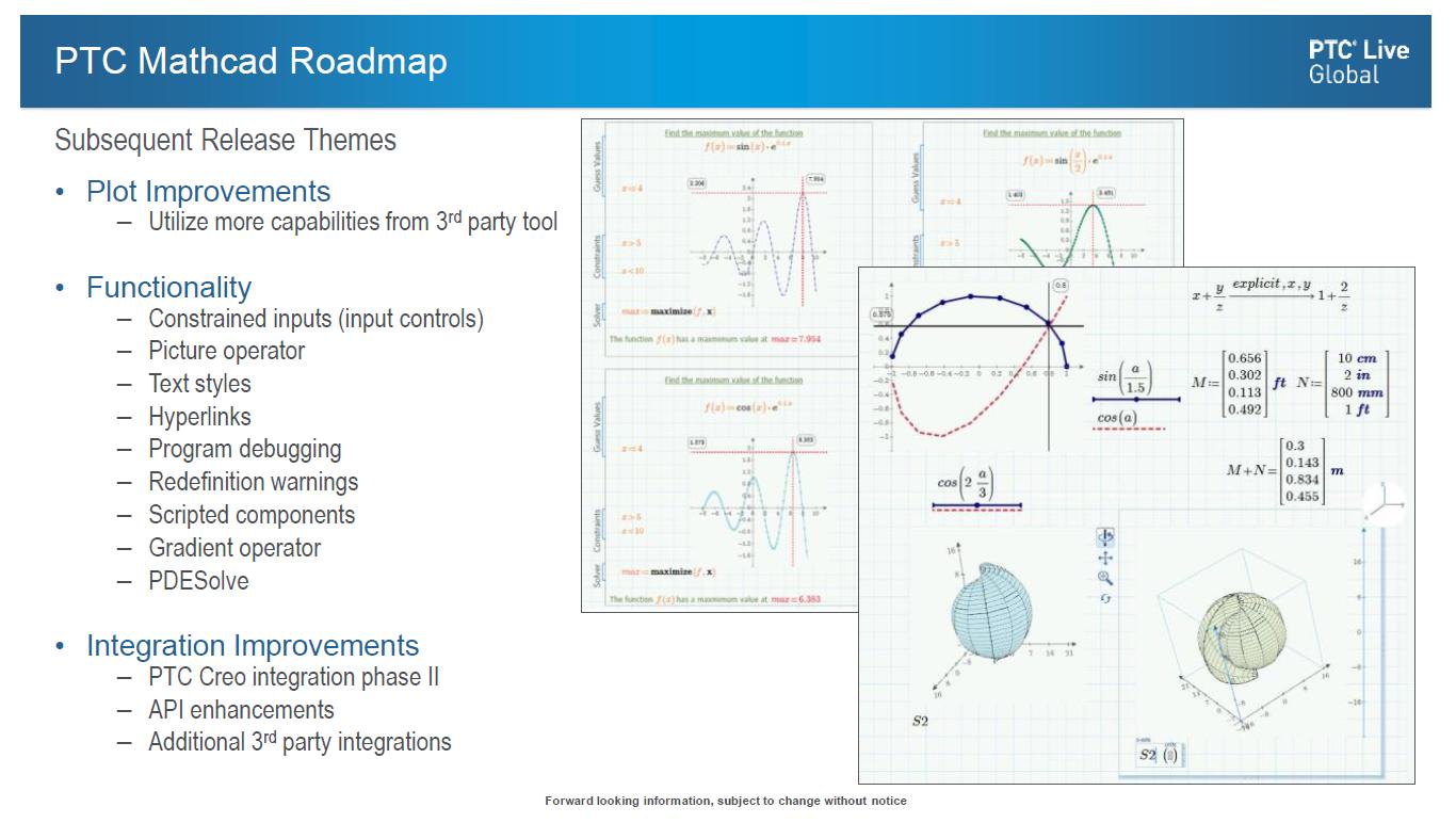 Resultado de imagen para PTC Mathcad Prime 5