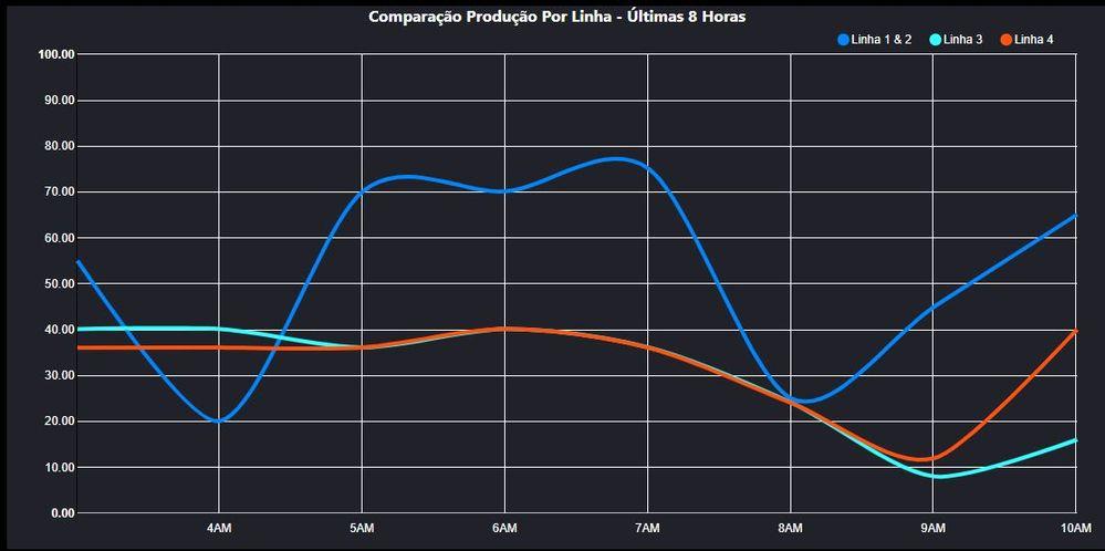 Line Chart History.JPG