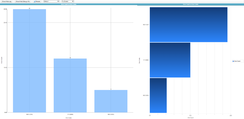 Thingworx - 2020-09-15 - Bar Charts.PNG