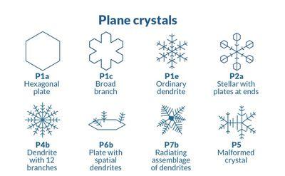 planecryrstals.jpg
