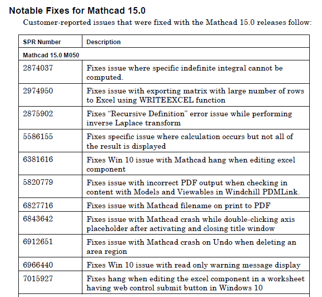 Notable Fixes for Mathcad 15.0.png