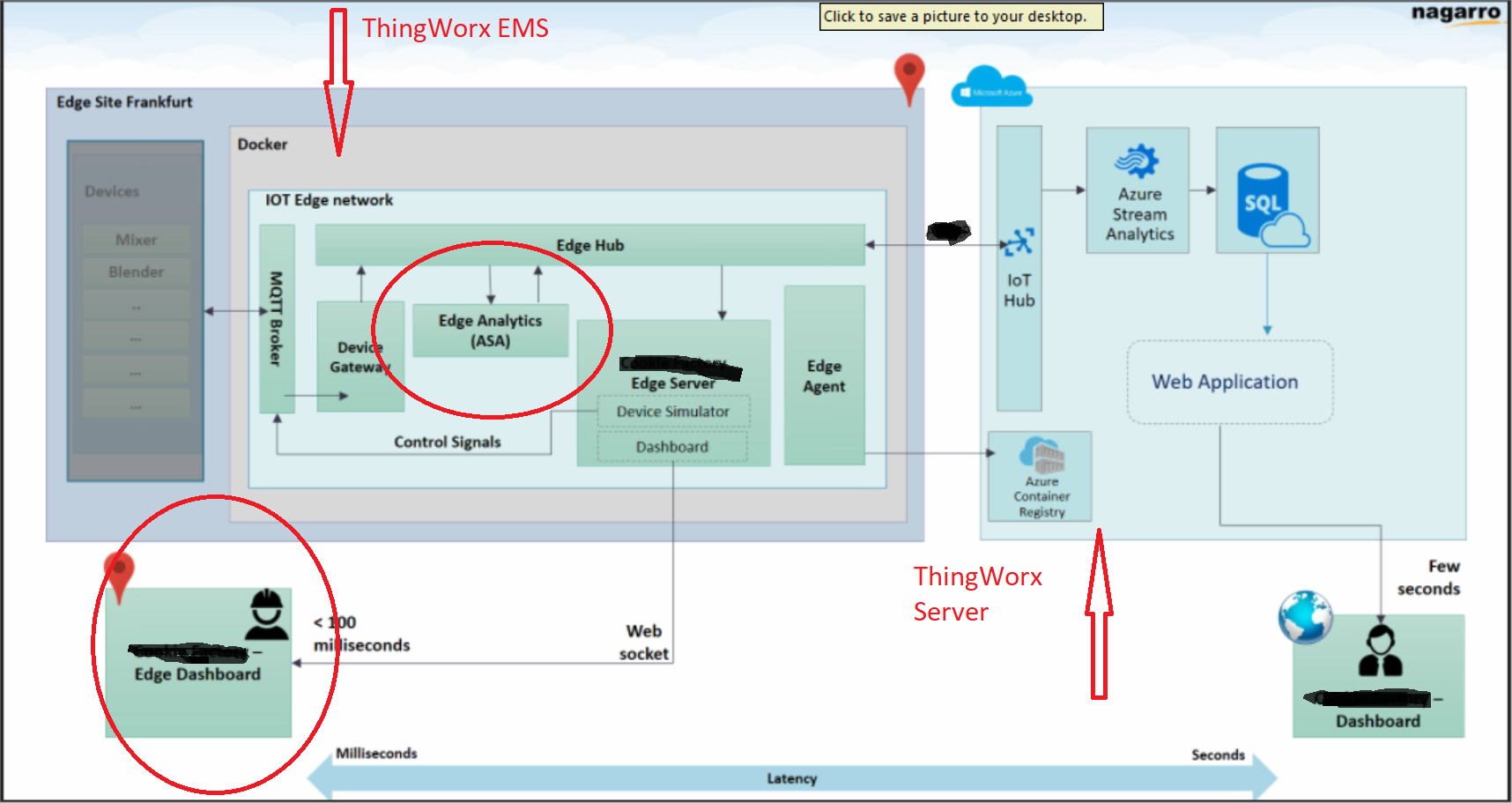 Can ThingWorx Analytics be deployed on EMS and how    - PTC Community