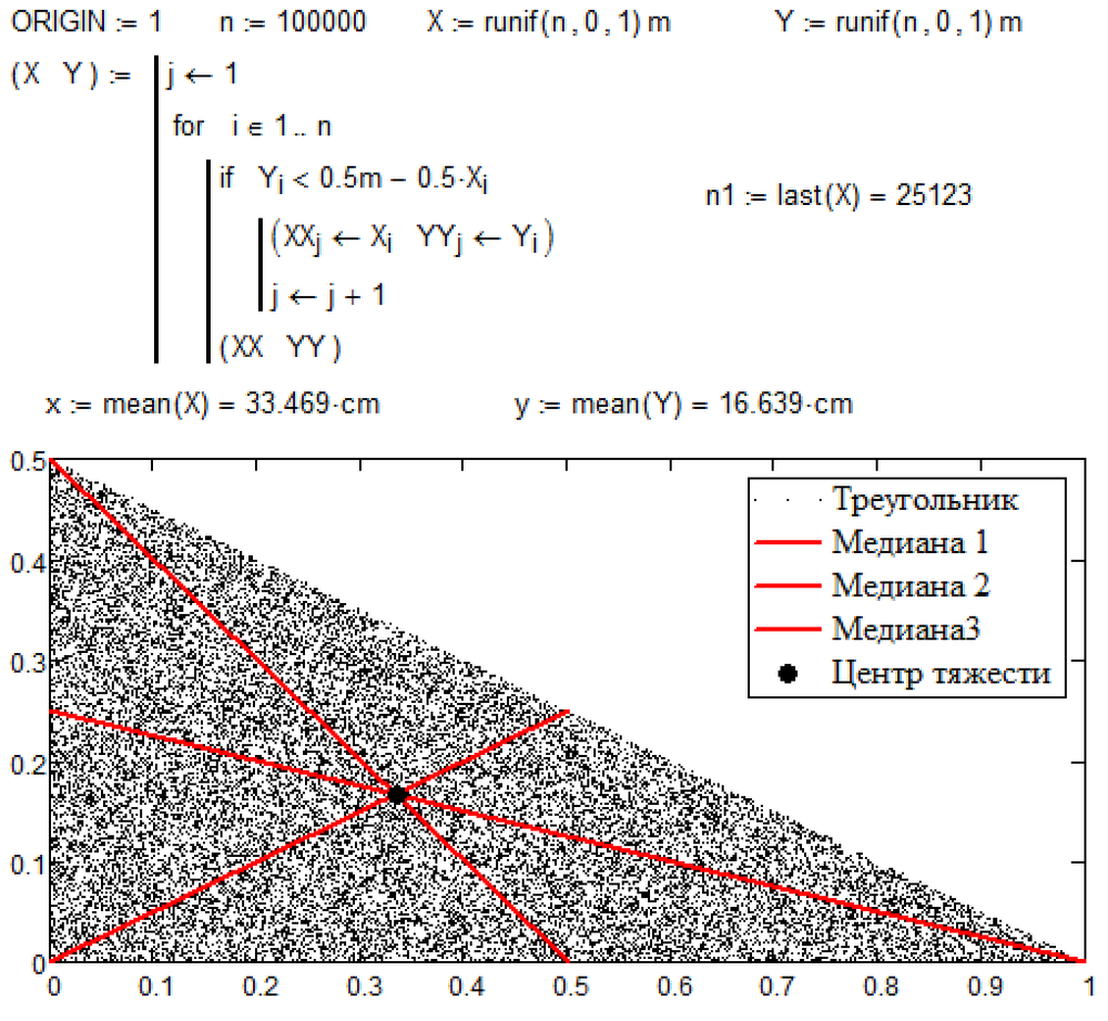 Fig-3-CG-Triangle.png