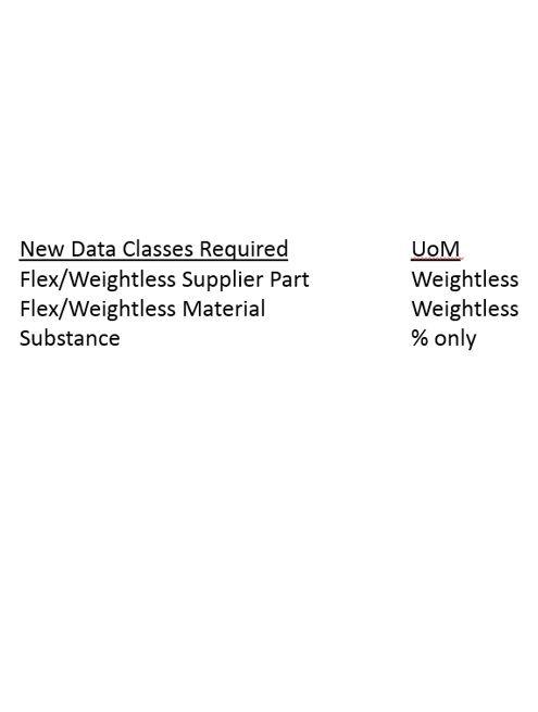 New data classes.jpg